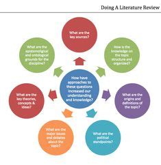 Research proposal on students motivation